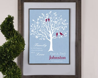 Family Tree - Wedding Gift, Housewarming Gift, Bridal Shower, Family Tree Wall Art Print for the home