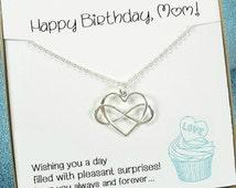 Birthday Gifts for Mom, Mom Birthday Gift, Birthday Presents for Mom, Gifts Ideas for Mother's Birthday, Mother in Law Birthday Gift, Mom
