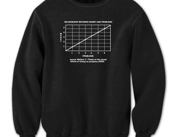 Mo Money Mo Problems Notorious Big Chart Biggie Hip Hop Funny 90S Crewneck Sweatshirt DT1321