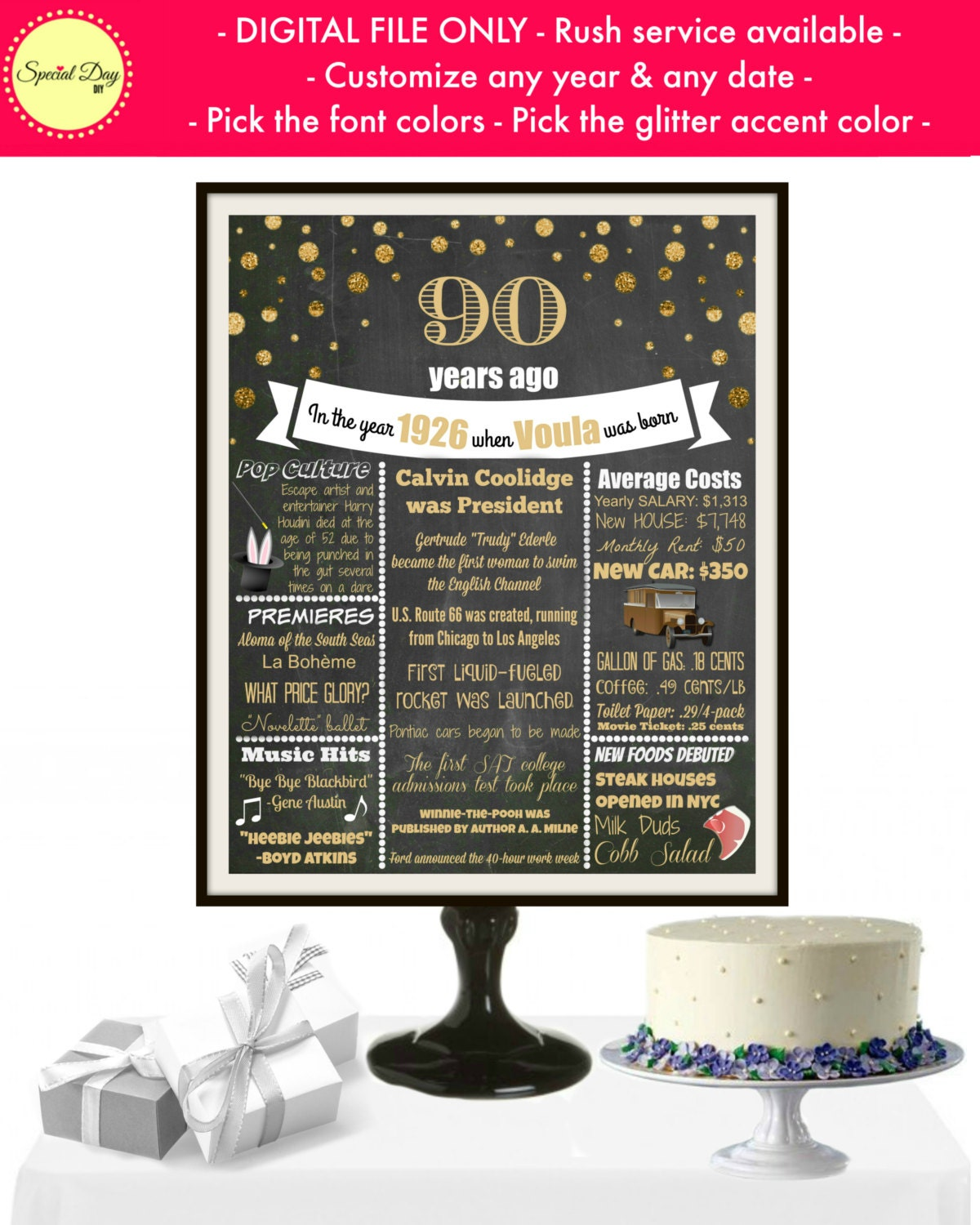 90th birthday chalkboard sign personalized 90th by for 90th birthday decoration ideas