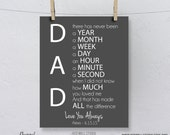 Printable Gift for Dad, Father's Day Wall Art Print, PDF or JPEG Personalized Gift for Him, Father of the Bride Gift, PDF Jpeg digital file