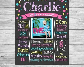 First Birthday Chalkboard Poster of Favorite Things Printable- First Birthday Chalkboard Sign - Polka Dot