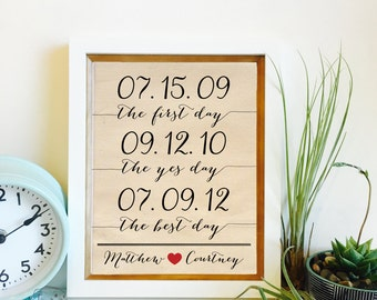 Personalized Cotton Print   the first day, the yes day, the best day   Cotton Anniversary Gift for Husband or Wife   Frame not included