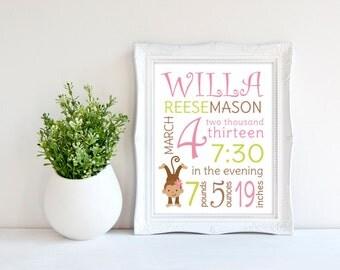 Personalized Monkey Nursery Art - Jungle Nursery Print - Birth Stats Decor - Safari Nursery Wall Art - Baby Name Print - Personalised Baby