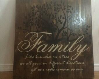 Family Tree Board