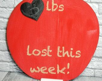 Weightloss Apple