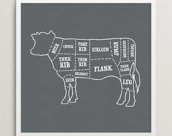 Beef butcher print – Beef print – Beef butcher poster – Beef butcher chart –Beef butcher diagram – Meat cuts print – Kitchen art –BUT004