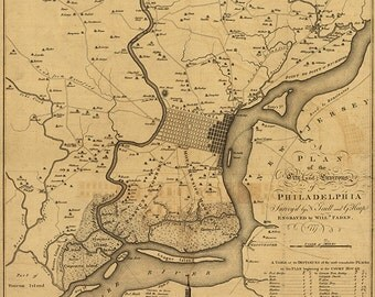Map of Philadelphia, Pennsylvania PA.  1777.  Vintage restoration hardware home Deco Style old wall reproduction map print.