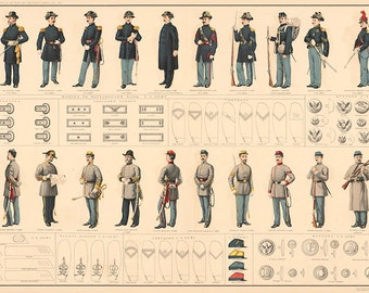 Uniforms Of Union & Confederate Soldiers Armies during the American Civil War, 1895.  Reproduction Vintage Perspective map. 24x36 and more.