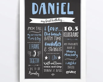 First Birthday Chalkboard - Digital Poster - First Birthday or Any Occasion
