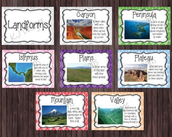 Landform Posters - Set of 8 - science posters, classroom posters, teacher supply, elementary education, homeschool - (Instant Download Only)