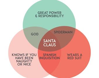 Funny Christmas Card - Alternative Xmas Santa Venn Diagram CS1570