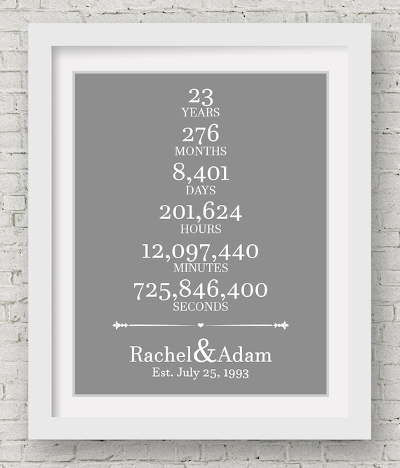 Wedding Gift 23 Years : 23rd Wedding Anniversary Gift For Him 23 Year Anniversary Anniversary ...