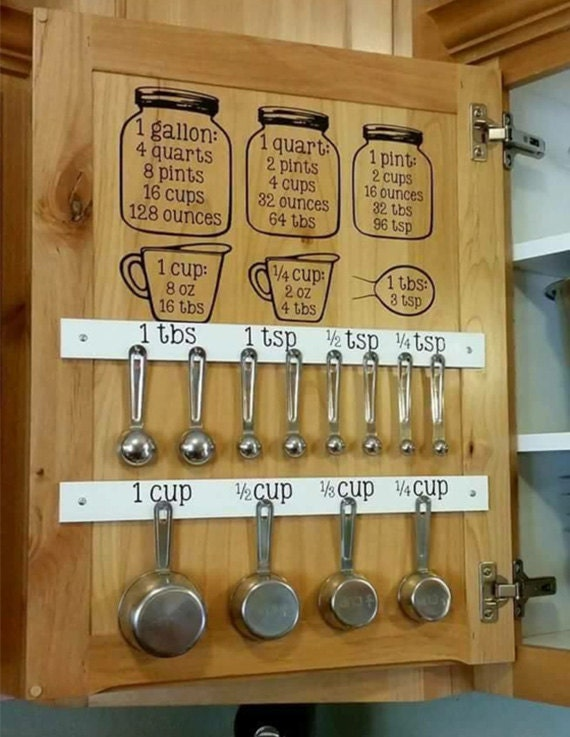 Command hooks kitchen measurement cabinet wall by letsprintbig for Kitchen colors with white cabinets with monogram stickers for cups