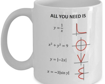 Funny Math Mugs - All You Need Is Love - Ideal Mathematics Gifts