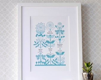 Personalized Family Tree for Grandparents / Great Grandparents, art for family, gift for family, with grandchildren and great grandchildren