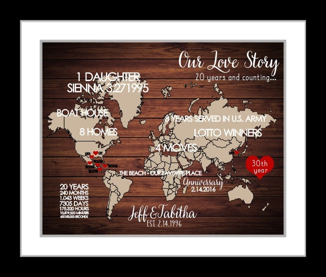 Non Traditional Wedding Gifts For Parents : Personalized anniversary gift anniversary gift by Printsinspired