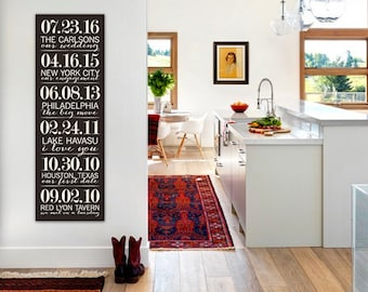 Our Story Sign, Special Dates, Wedding Anniversary, Kids Birthday, MAKE YOUR OWN Large Canvas Wall Art , Celebrate Custom Love, Personalized