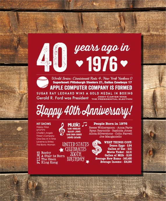 40 Year Wedding Anniversary Gift Ideas: 40th Anniversary Party 40th Anniversary By Fairplayprintables
