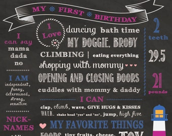 Childs Birthday Poster