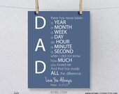Wedding Gift for Dad from Bride, Groom, Personalized Father of the Bride Present, Birthday, Father's Day Gift 8x10 inch Art Print
