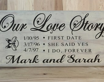 Personalized wedding gift, love story sign, wedding sign, wife gift, love sign, birthday gifts for her, husband gift, gift for couple