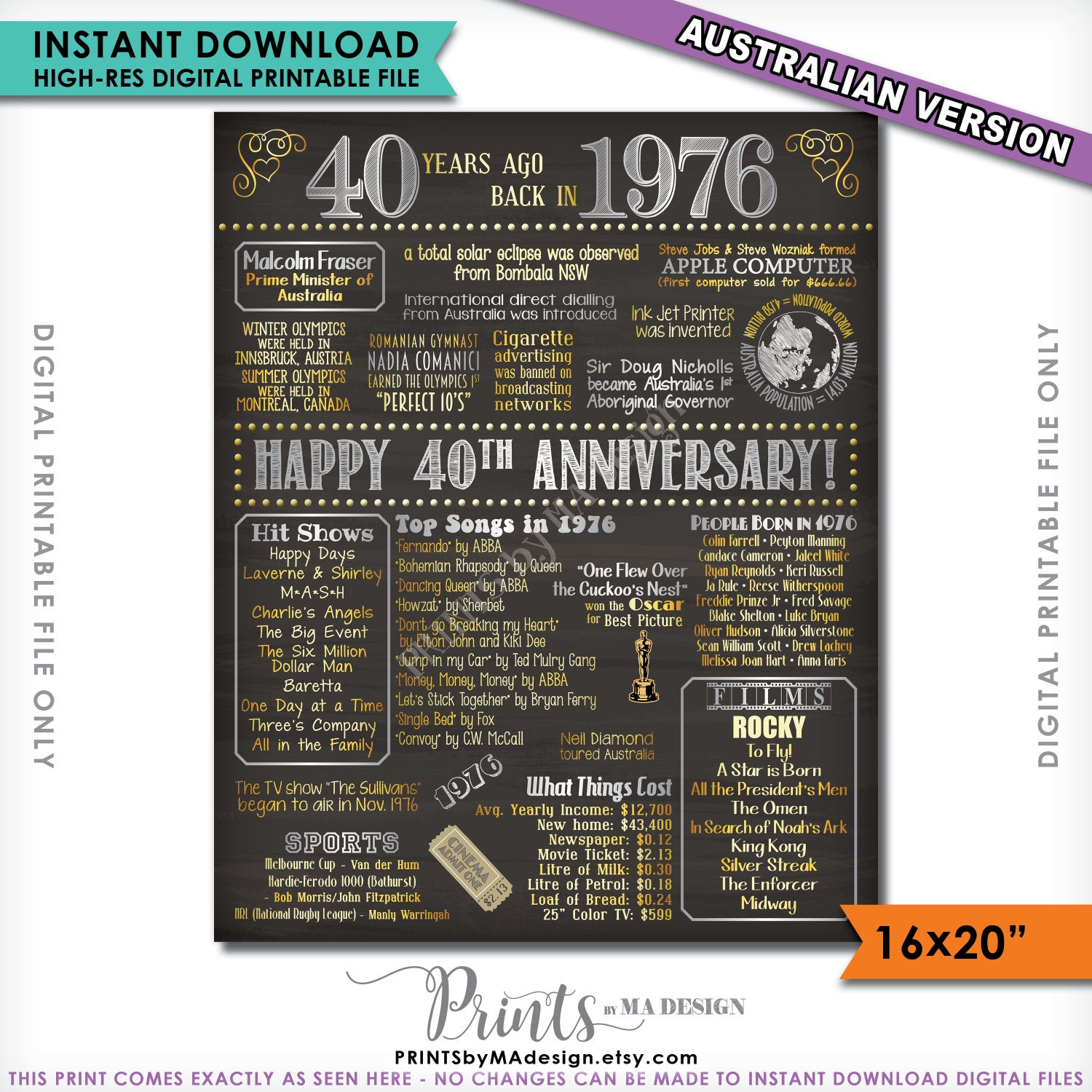Australian Wedding Anniversary Gifts By Year: 40th Anniversary Gift 1976 Instant Download Digital