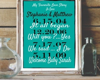 Personalized Dates Print Anniversary Gift Wife Gift Custom Name Wedding Date Birth of Baby Announce Pregnancy Baby Shower Gift  Mother's Day