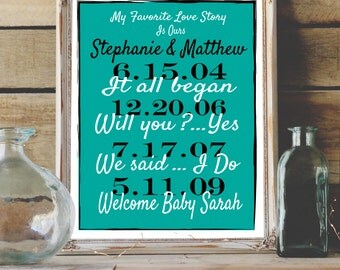 Personalized dates love marriage baby anniversary gift personalized dates print anniversary gift wife gift custom name wedding date birth of baby announce pregnancy negle Gallery