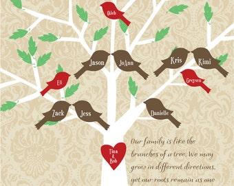 Custom Family Tree - Personalized Family Tree Print