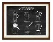 Illustration Coffee Guide, Coffee Art, Coffee Lovers Gift, Black and White, Illustration Art Print, Home Decor, Cafe Style, Poster Art