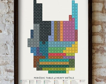 Periodic Table of Heavy Metals (Print)