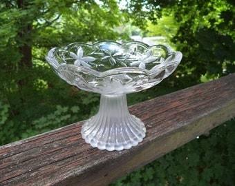 Vintage Pedestal Candy Dish, Serving Dish, Finger Bowl
