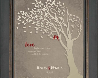 Gifts For Husband 40th Wedding Anniversary : 40th ANNIVERSARY Gift Print Personalized Gift for