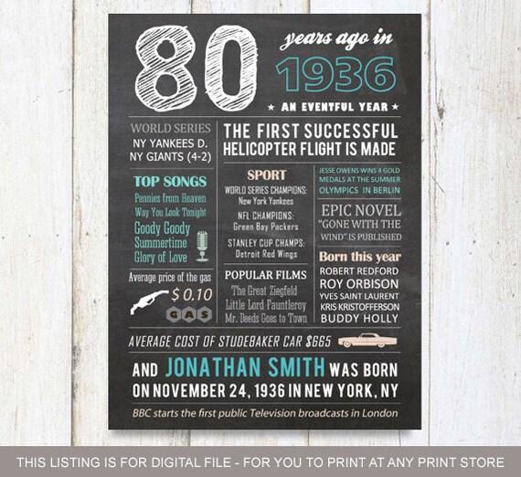vater 60 geburtstag geschenk