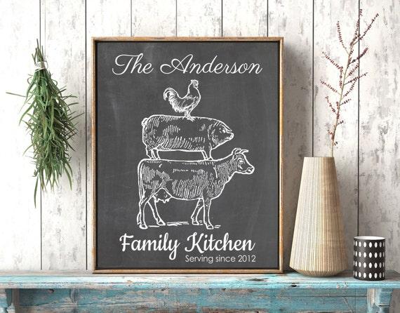 Personalized Kitchen Gifts Chalkboard Kitchen By Indigoandjune