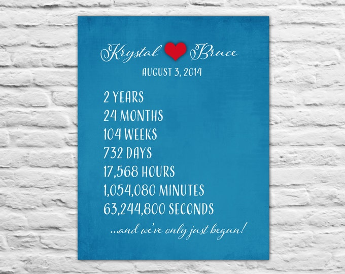 2 Year Anniversary Personalized, Time Together, Anniversery Gifts - Anniversary Gift for Boyfriend, Husband, Spouse, Wife, 5 years, Wedding