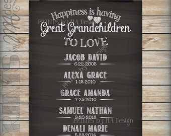 Great Grandchildren Personalized Sign, Custom Gift for Grandparent Gift Great Grandma Grandpa Grandparents, Chalkboard Style Printable File