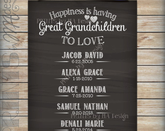 Great Grandchildren Sign, Custom Gift for Great Grandparents Gift, Great Grandma Great Grandpa, PRINTABLE Chalkboard Style Digital File