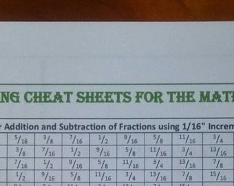 Woodworking Cheat Sheet - Fractions