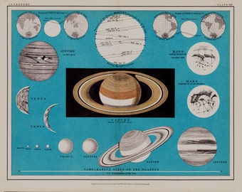 1900s Antique print of ASTRONOMY. Comparative sizes of the planets, Saturn, Jupiter, Venus, Mars
