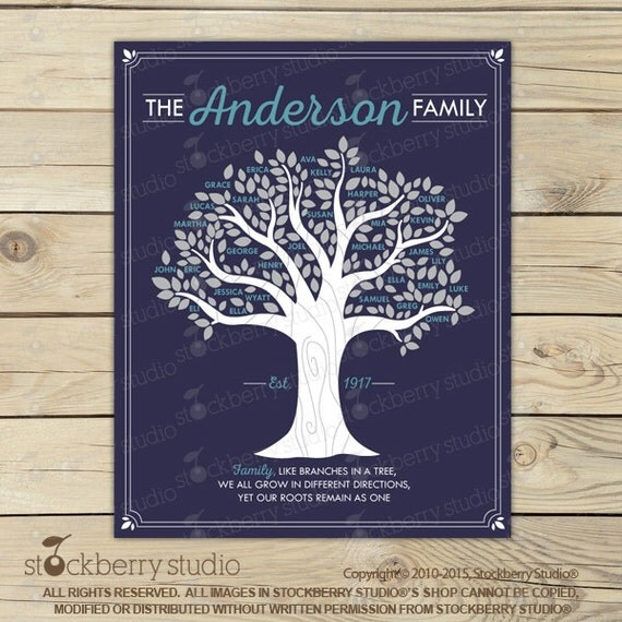 family tree wall art parents anniversary gift personalized. Black Bedroom Furniture Sets. Home Design Ideas