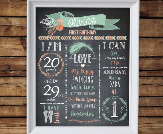 personalized birthday image