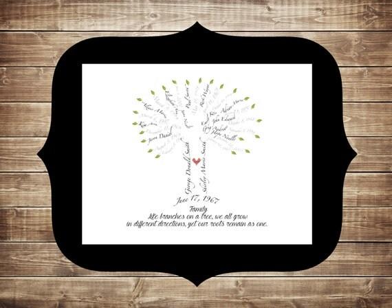 Custom Family Tree, Typography Art, 11x14
