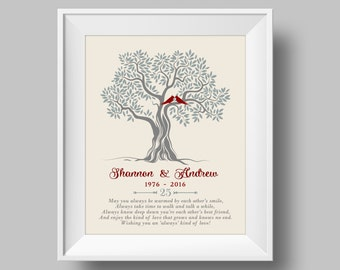 25th anniversary gift for parents 25th wedding anniversary gift silver anniversary gift parents - 25th Wedding Anniversary Gifts