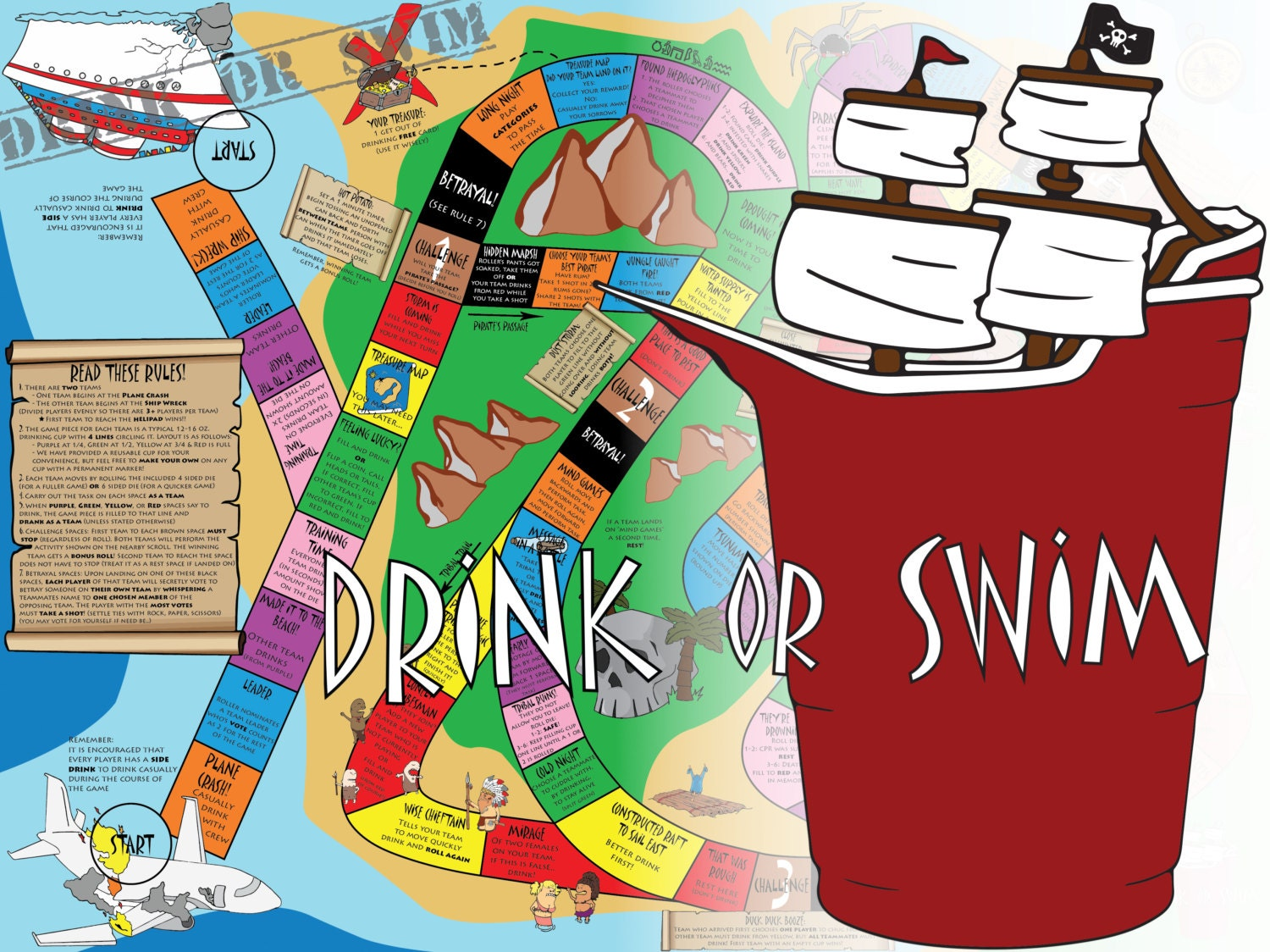 Drink Or Swim Drinking Game