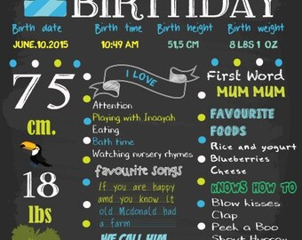 First Birthday Boy Chalkboard Jungle Theme