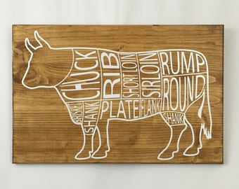 Cow Butcher Cuts Wooden Sign