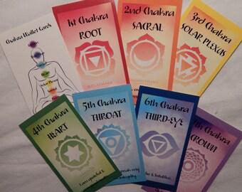 Chakra Wallet Cards