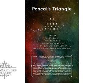 Math Poster, Pascal's Triangle, Printable Poster, Maths, Education